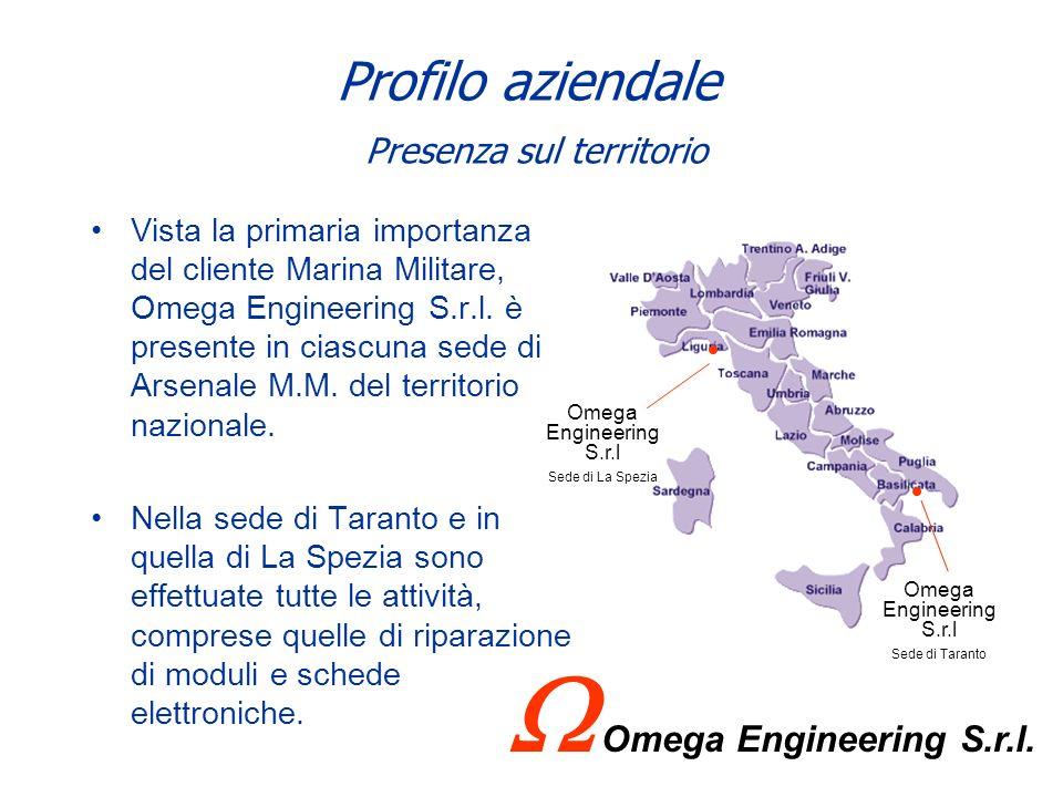 Profilo aziendale Presenza sul territorio Vista la primaria importanza del cliente Marina Militare, Omega Engineering S.r.l.