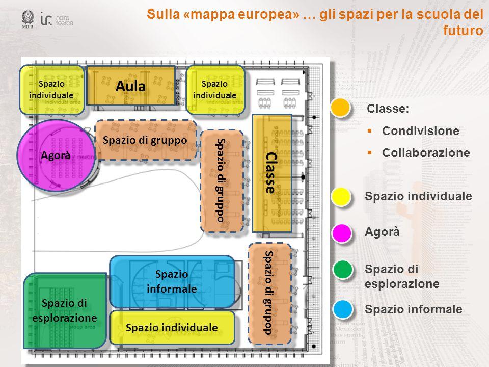 Aula Agorà Spazio di gruppo Classe: Condivisione Collaborazione Spazio individuale Agorà Spazio di esplorazione Spazio informale Spazio informale Spaz