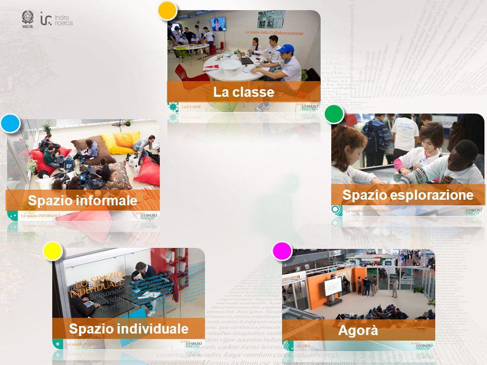La classe Spazio esplorazione Agorà Spazio informale Spazio individuale