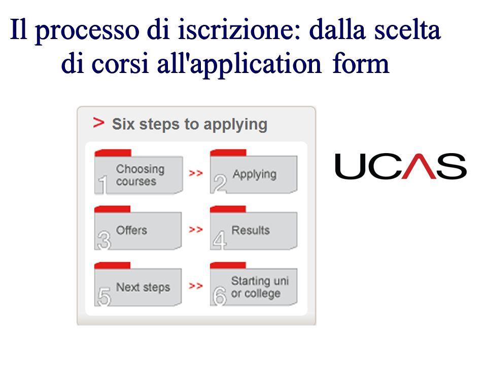 Il processo di iscrizione: dalla scelta di corsi all'application form