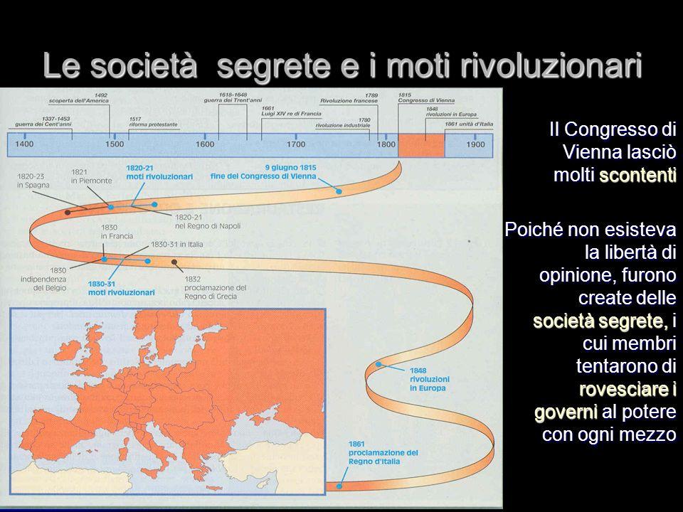 Prof Angelo Vita - classe III F Mazzini fondò nel 1831 la GIOVINE ITALIA, una società segreta che aveva i seguenti scopi: Mazzini fondò nel 1831 la GIOVINE ITALIA, una società segreta che aveva i seguenti scopi: Unità dItalia Unità dItalia Repubblica Repubblica Democrazia Democrazia Le sue idee ebbero molto seguito in Europa