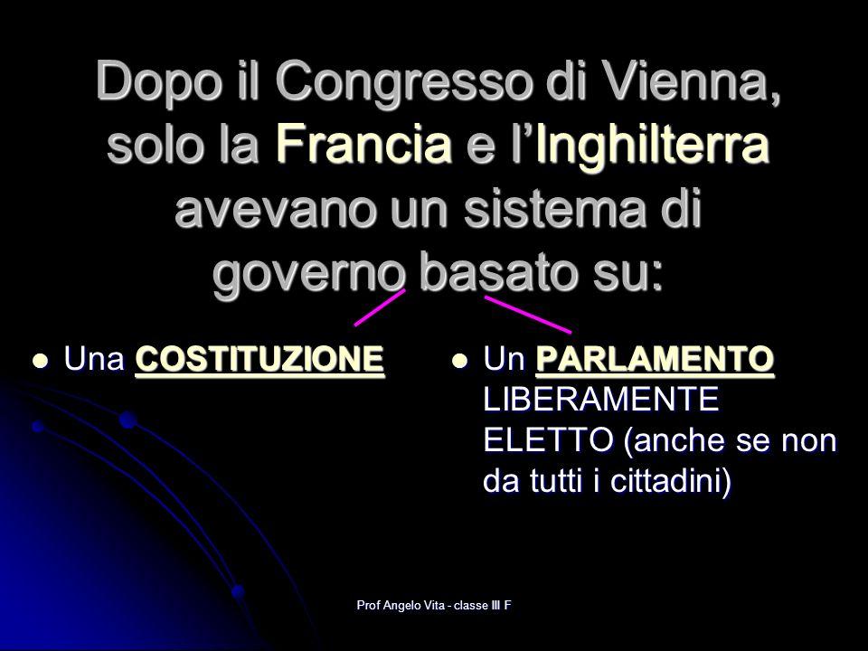 Prof Angelo Vita - classe III F Garibaldi condivideva gli ideali di Mazzini, ma egli prediligeva lAZIONE.