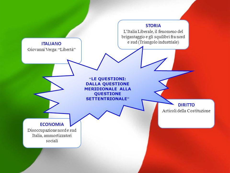 ITALIANO Giovanni Verga: Libertà DIRITTO Articoli della Costituzione ECONOMIA Disoccupazione nord e sud Italia, ammortizzatori sociali STORIA LItalia Liberale, il fenomeno del brigantaggio e gli squilibri fra nord e sud (Triangolo industriale) LE QUESTIONI: DALLA QUESTIONE MERIDIONALE ALLA QUESTIONE SETTENTRIONALE