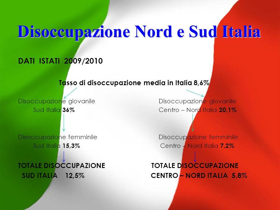 Disoccupazione Nord e Sud Italia DATI ISTATI 2009/2010 Tasso di disoccupazione media in Italia 8,6% Disoccupazione giovanile Sud Italia 36% Centro – Nord Italia 20,1% Disoccupazione femminile Sud Italia 15,3% Centro – Nord Italia 7,2% TOTALE DISOCCUPAZIONE SUD ITALIA 12,5% CENTRO – NORD ITALIA 5,8%