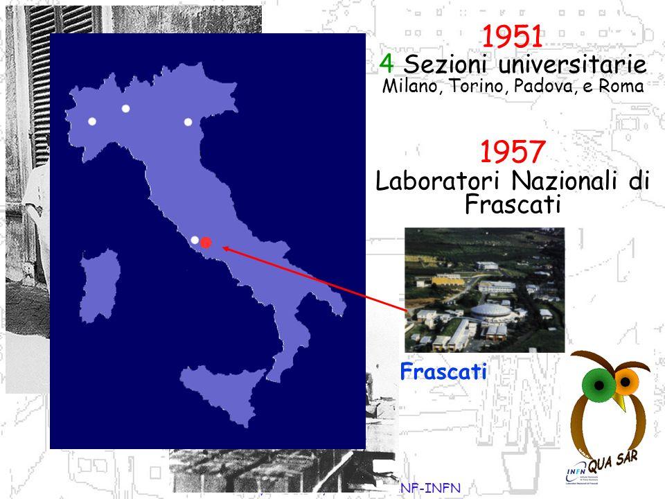 P.Gianotti, F.Murtas, B.Sciascia LNF-INFN Nascita INFN 1951 4 Sezioni universitarie Milano, Torino, Padova, e Roma 1957 Laboratori Nazionali di Frascati Frascati