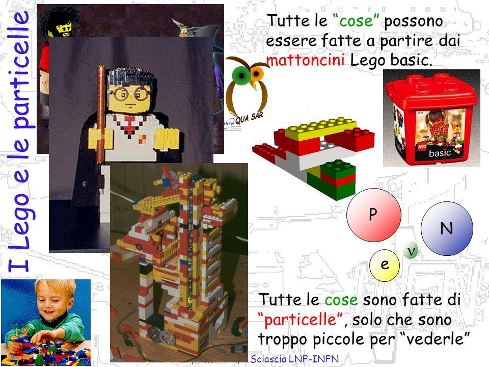 P.Gianotti, F.Murtas, B.Sciascia LNF-INFN P N e I Lego e le particelle Tutte le cose sono fatte di particelle, solo che sono troppo piccole per vederle Tutte le cose possono essere fatte a partire dai mattoncini Lego basic.