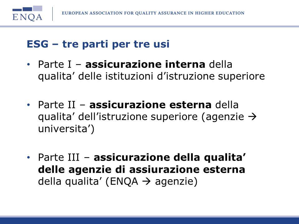 ESG – tre parti per tre usi Parte I – assicurazione interna della qualita delle istituzioni distruzione superiore Parte II – assicurazione esterna della qualita dellistruzione superiore (agenzie universita) Parte III – assicurazione della qualita delle agenzie di assiurazione esterna della qualita (ENQA agenzie)
