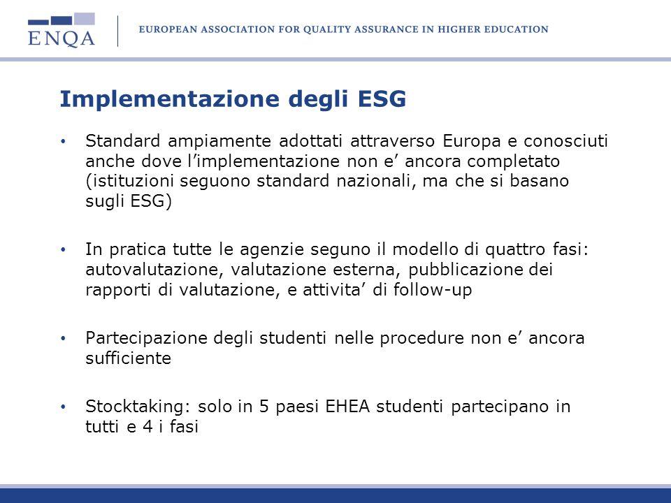Implementazione degli ESG Standard ampiamente adottati attraverso Europa e conosciuti anche dove limplementazione non e ancora completato (istituzioni seguono standard nazionali, ma che si basano sugli ESG) In pratica tutte le agenzie seguno il modello di quattro fasi: autovalutazione, valutazione esterna, pubblicazione dei rapporti di valutazione, e attivita di follow-up Partecipazione degli studenti nelle procedure non e ancora sufficiente Stocktaking: solo in 5 paesi EHEA studenti partecipano in tutti e 4 i fasi
