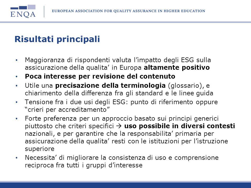 Risultati principali Maggioranza di rispondenti valuta limpatto degli ESG sulla assicurazione della qualita in Europa altamente positivo Poca interess