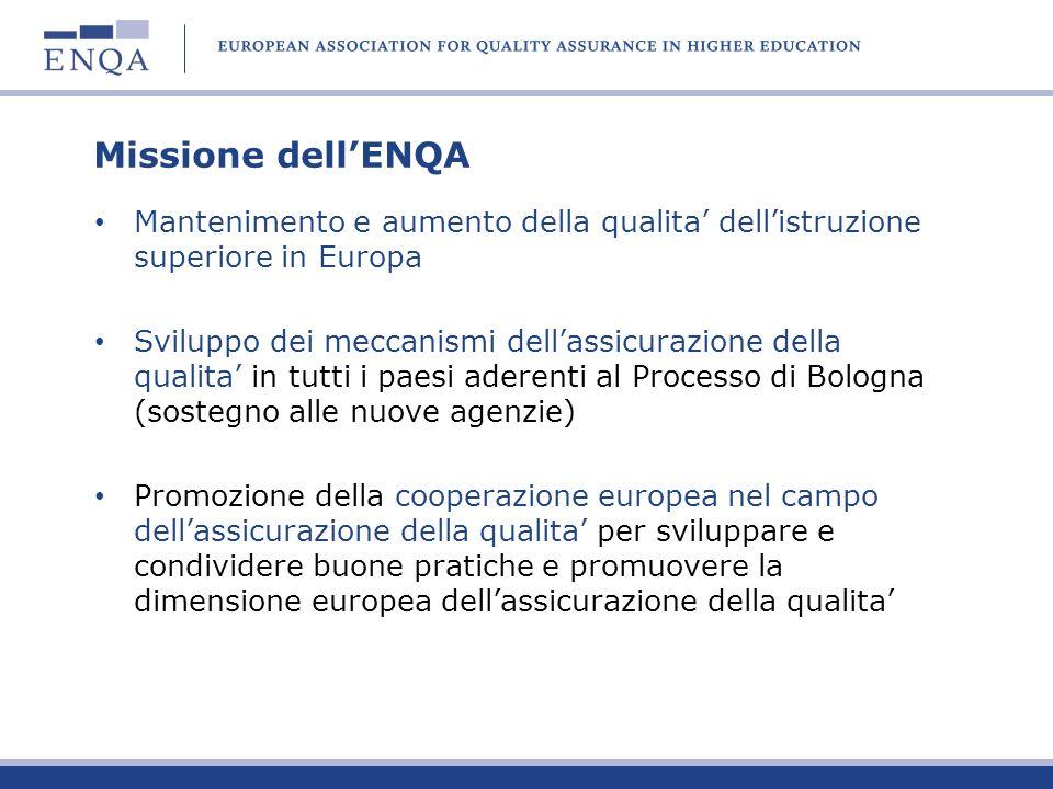 Futuri sviluppi – MAP-ESG project Progetto europeo per valutare limplementazione e uso degli ESG, e considerare un eventuale revisone degli ESG Risultati verranno presentati ai ministri ad aprile 2012 Coordinato da ENQA, implementato in collaborazione E4 Pubblicazione finale: risultati della consultazione da parte degli E4, conclusioni communi e la raccomandazione per i ministri (gennaio 2012)