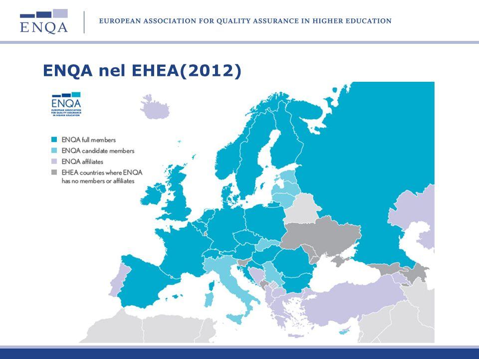 ENQA nel EHEA(2012)