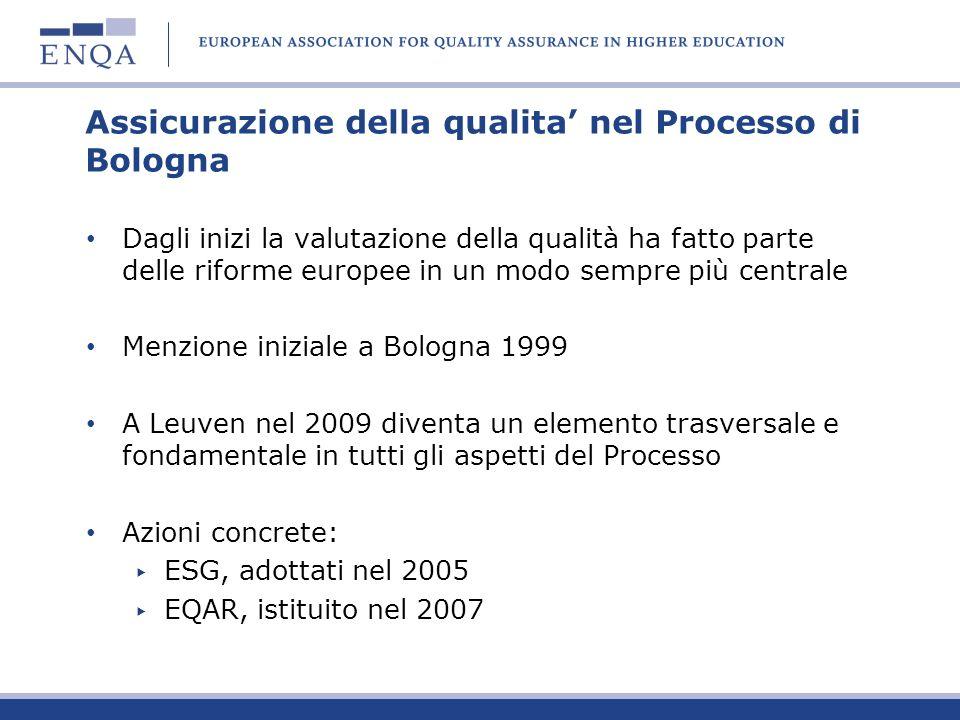 Assicurazione della qualita nel Processo di Bologna Dagli inizi la valutazione della qualità ha fatto parte delle riforme europee in un modo sempre più centrale Menzione iniziale a Bologna 1999 A Leuven nel 2009 diventa un elemento trasversale e fondamentale in tutti gli aspetti del Processo Azioni concrete: ESG, adottati nel 2005 EQAR, istituito nel 2007