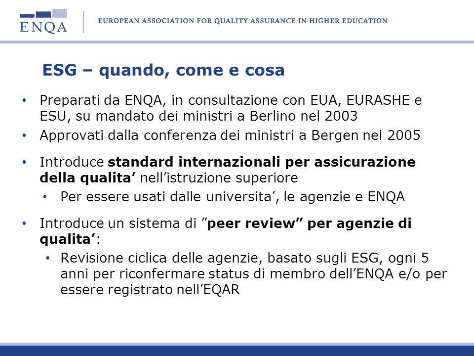 ESG – quando, come e cosa Preparati da ENQA, in consultazione con EUA, EURASHE e ESU, su mandato dei ministri a Berlino nel 2003 Approvati dalla conferenza dei ministri a Bergen nel 2005 Introduce standard internazionali per assicurazione della qualita nellistruzione superiore Per essere usati dalle universita, le agenzie e ENQA Introduce un sistema di peer review per agenzie di qualita: Revisione ciclica delle agenzie, basato sugli ESG, ogni 5 anni per riconfermare status di membro dellENQA e/o per essere registrato nellEQAR