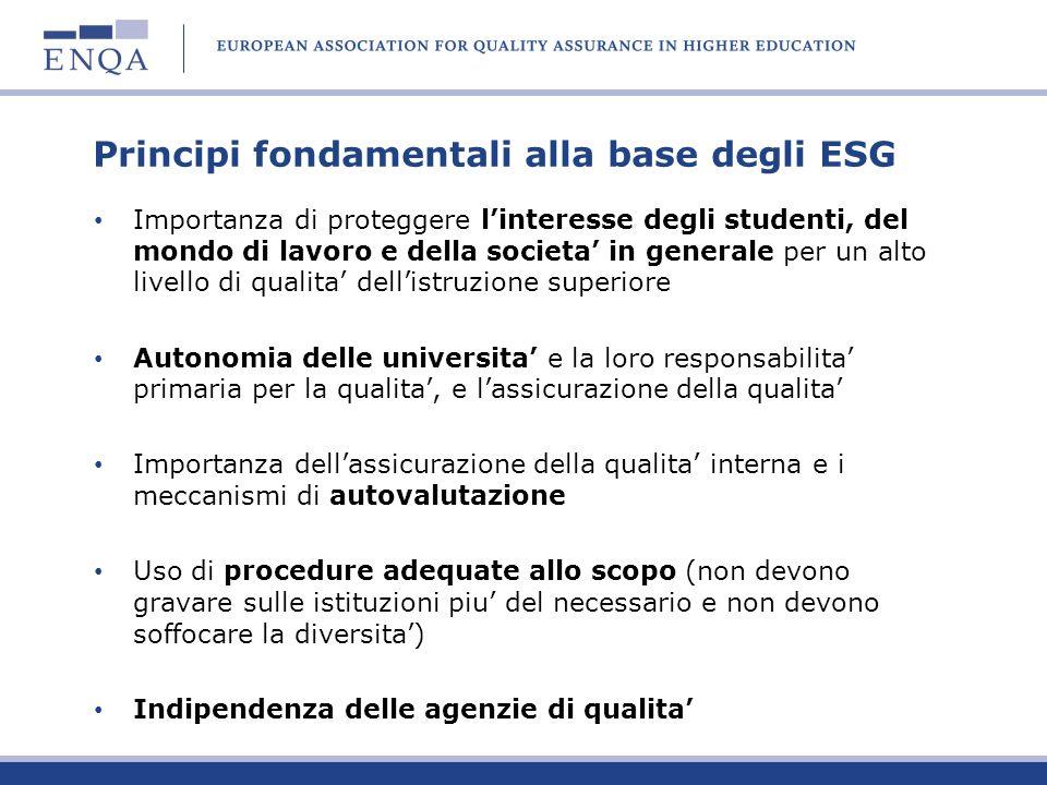 Obiettivi Sviluppare una dimensione europea dellassicurazione della qualita (maggiore coerenza degli approcci) Aiutare le università e le agenzie ad aumentare la qualità delle loro procedure, dellinsegnamento, e dei metodi Promuovere limportanza di assicurazione della qualita Aumentare la fiducia e quindi sostenere anche il riconoscimento reciproco (sia dei titoli che delle decisioni delle agenzie) Sostenere trasparenza e piu facile comprensione dellassicurazione della qualita da tutte le parti interessate