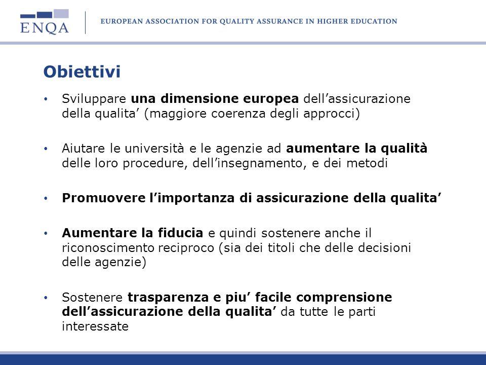 Obiettivi Sviluppare una dimensione europea dellassicurazione della qualita (maggiore coerenza degli approcci) Aiutare le università e le agenzie ad a