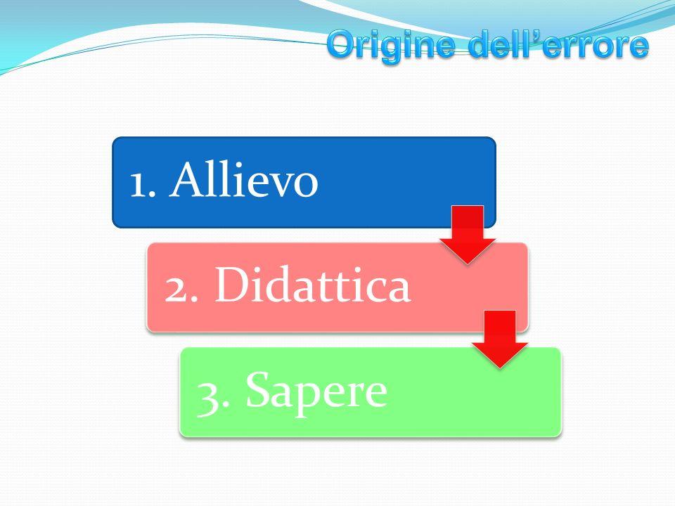 1. Allievo2. Didattica3. Sapere