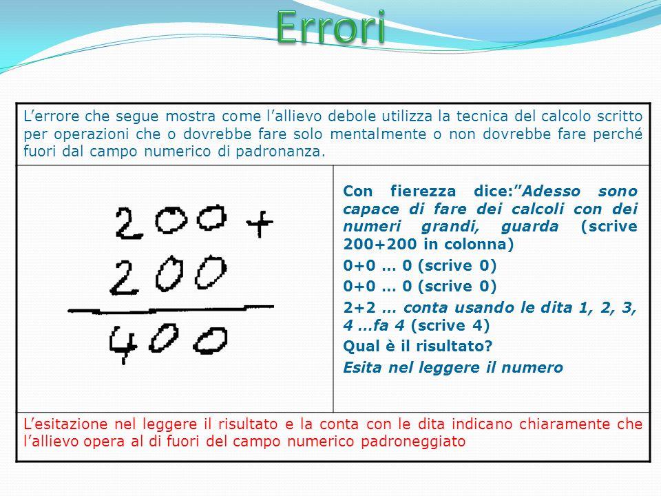 Lerrore che segue mostra come lallievo debole utilizza la tecnica del calcolo scritto per operazioni che o dovrebbe fare solo mentalmente o non dovrebbe fare perché fuori dal campo numerico di padronanza.