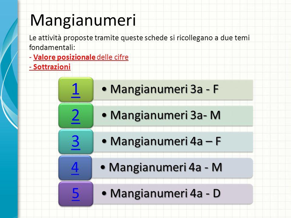 Mangianumeri 3a - FMangianumeri 3a - F 1 Mangianumeri 3a- MMangianumeri 3a- M 2 Mangianumeri 4a – FMangianumeri 4a – F 3 Mangianumeri 4a - MMangianumeri 4a - M 4 Mangianumeri 4a - DMangianumeri 4a - D 5 Mangianumeri Le attività proposte tramite queste schede si ricollegano a due temi fondamentali: - Valore posizionale delle cifre - Sottrazioni