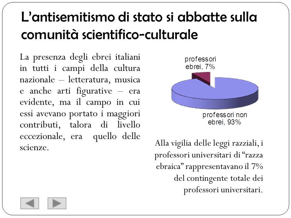 Lantisemitismo di stato si abbatte sulla comunità scientifico-culturale La presenza degli ebrei italiani in tutti i campi della cultura nazionale – le