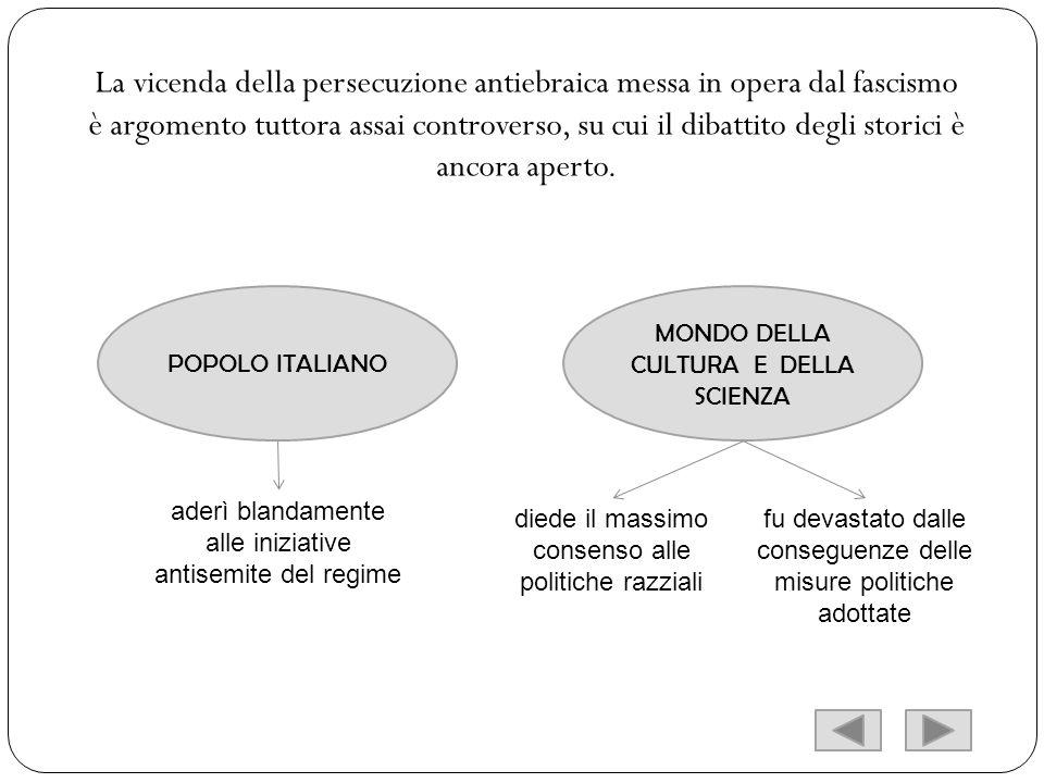 Lopinione più diffusa è che, con la caduta del fascismo e la liberazione dellItalia dalla presenza nazista, la parentesi delle leggi razziali e del razzismo antiebraico in Italia si sia di colpo chiusa e tutto sia tornato alla normalità e allo stato antecedente.