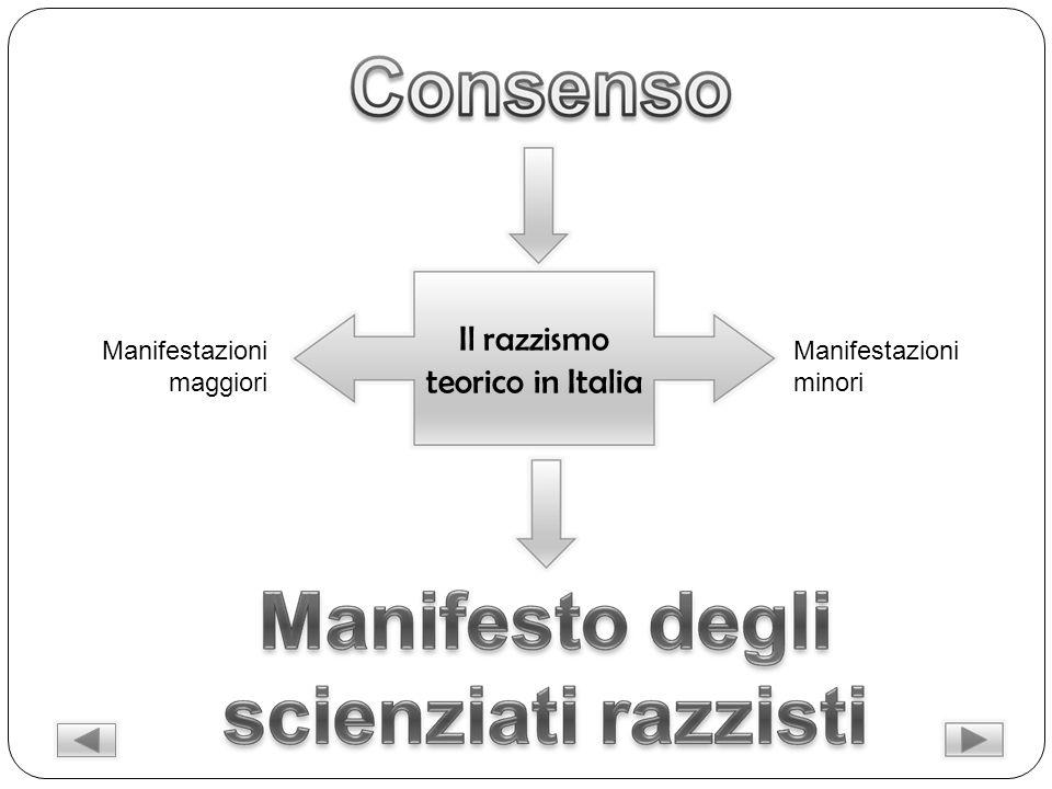 Il razzismo teorico in Italia Manifestazioni maggiori Manifestazioni minori