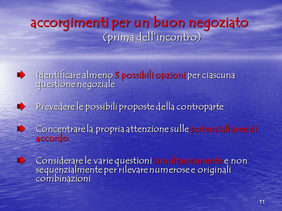 11 accorgimenti per un buon negoziato (prima dellincontro) Identificare almeno 3 possibili opzioni per ciascuna questione negoziale Prevedere le possi
