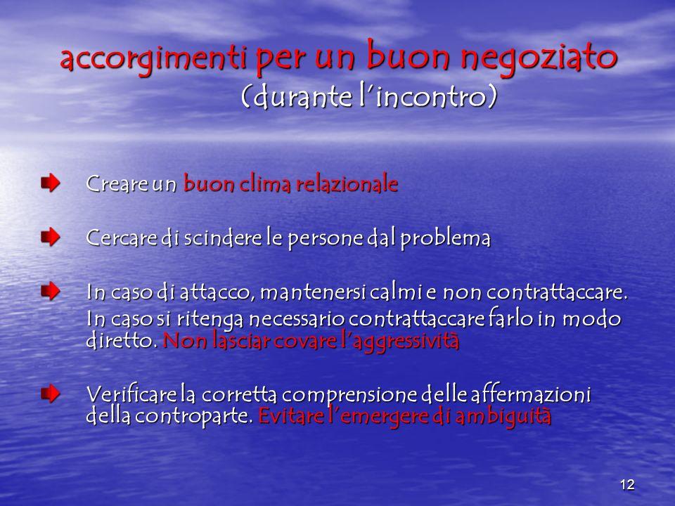 12 accorgimenti per un buon negoziato (durante lincontro) Creare un buon clima relazionale Cercare di scindere le persone dal problema In caso di atta