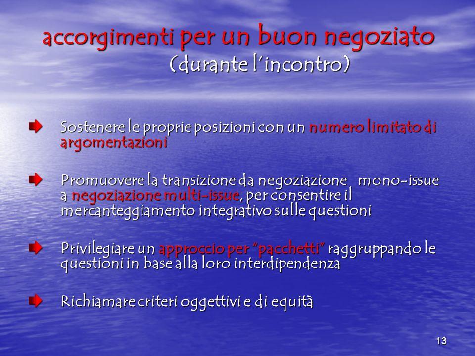 13 accorgimenti per un buon negoziato (durante lincontro) Sostenere le proprie posizioni con un numero limitato di argomentazioni Promuovere la transi