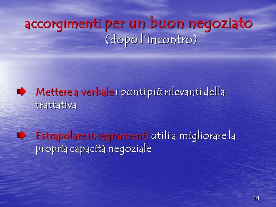 14 accorgimenti per un buon negoziato (dopo lincontro) Mettere a verbale i punti più rilevanti della trattativa Estrapolare insegnamenti utili a migli