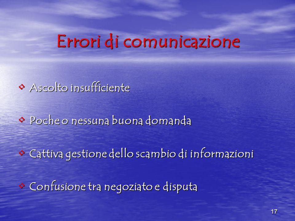 17 Errori di comunicazione Ascolto insufficiente Ascolto insufficiente Poche o nessuna buona domanda Poche o nessuna buona domanda Cattiva gestione de