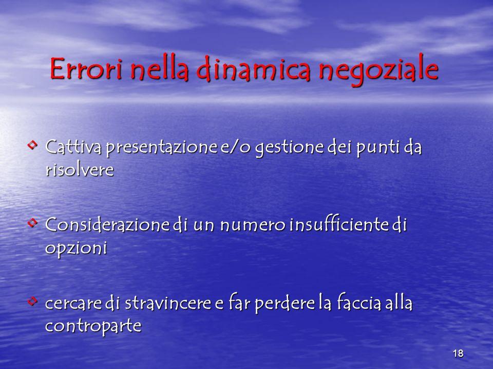 18 Errori nella dinamica negoziale Cattiva presentazione e/o gestione dei punti da risolvere Cattiva presentazione e/o gestione dei punti da risolvere