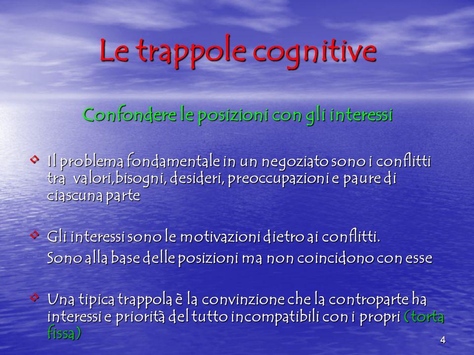 4 Le trappole cognitive Confondere le posizioni con gli interessi Il problema fondamentale in un negoziato sono i conflitti tra valori,bisogni, deside