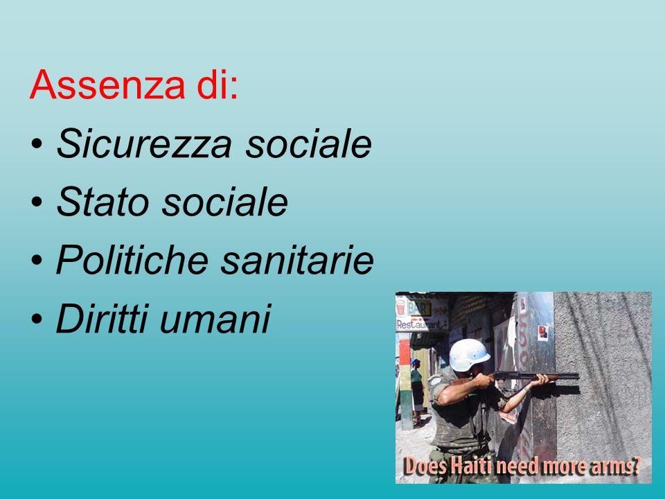 Assenza di: Sicurezza sociale Stato sociale Politiche sanitarie Diritti umani