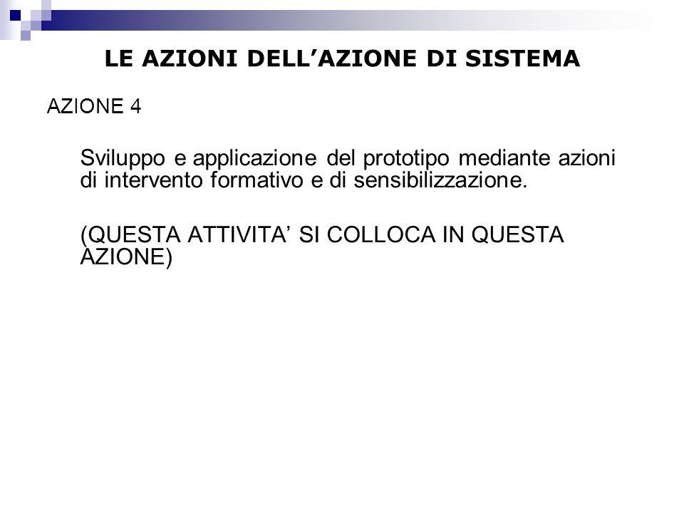 LE AZIONI DELLAZIONE DI SISTEMA AZIONE 4 Sviluppo e applicazione del prototipo mediante azioni di intervento formativo e di sensibilizzazione. (QUESTA
