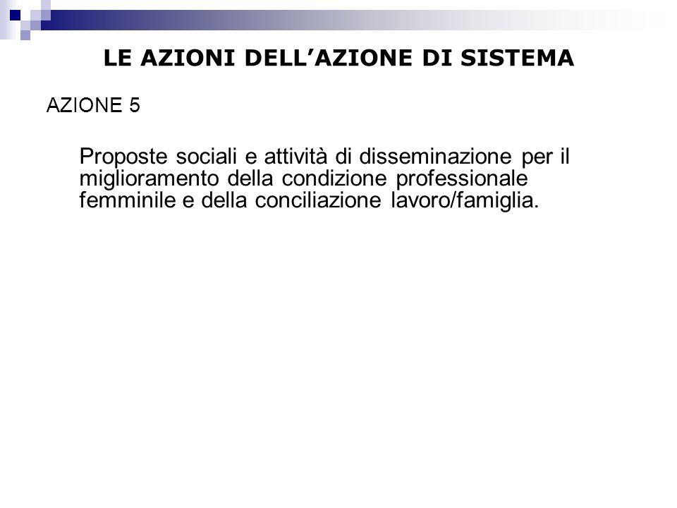 LE AZIONI DELLAZIONE DI SISTEMA AZIONE 5 Proposte sociali e attività di disseminazione per il miglioramento della condizione professionale femminile e