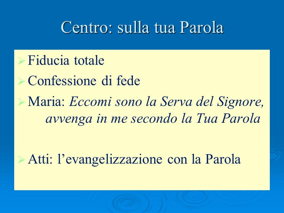Centro: sulla tua Parola Fiducia totale Confessione di fede Maria: Eccomi sono la Serva del Signore, avvenga in me secondo la Tua Parola Atti: levange