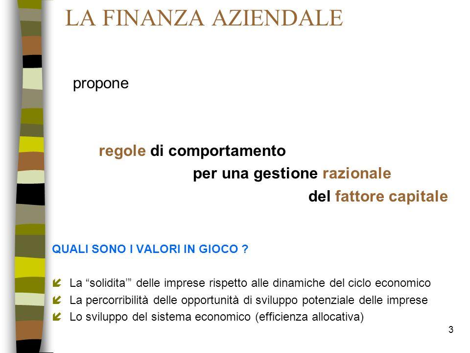 4 Come si misura il successo dellimpresa nella logica della finanza aziendale .