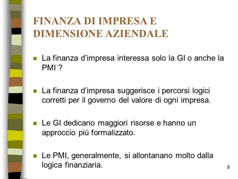 9 FINANZA DI IMPRESA E DIMENSIONE AZIENDALE n La finanza dimpresa interessa solo la GI o anche la PMI ? n La finanza dimpresa suggerisce i percorsi lo