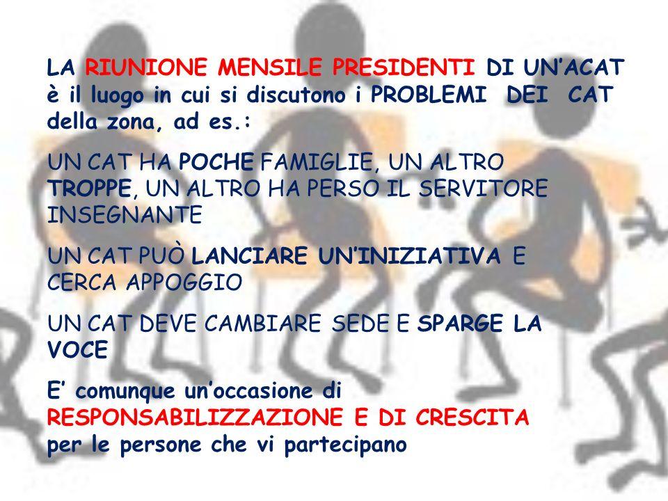 LA RIUNIONE MENSILE PRESIDENTI DI UNACAT è il luogo in cui si discutono i PROBLEMI DEI CAT della zona, ad es.: UN CAT HA POCHE FAMIGLIE, UN ALTRO TROP