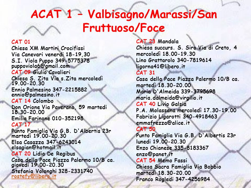 ACAT 1 – Valbisagno/Marassi/San Fruttuoso/Foce CAT 01 Chiesa XM Martiri Crocifissi Via Canevari venerdi 18-19,30 S.I. Viola Puppo 349-5775378 puppovio