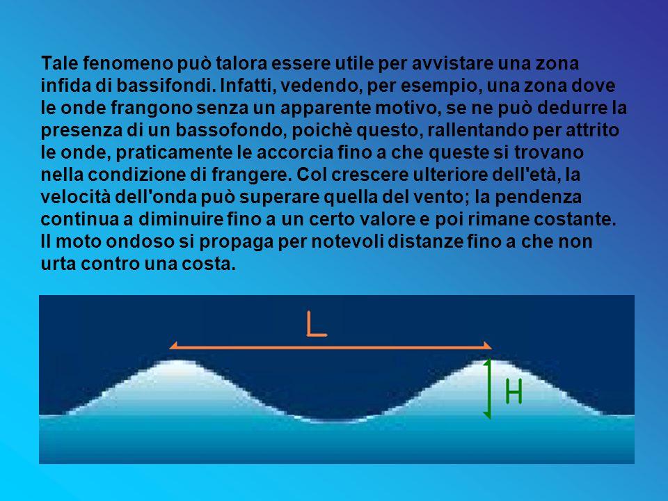 Tale fenomeno può talora essere utile per avvistare una zona infida di bassifondi. Infatti, vedendo, per esempio, una zona dove le onde frangono senza