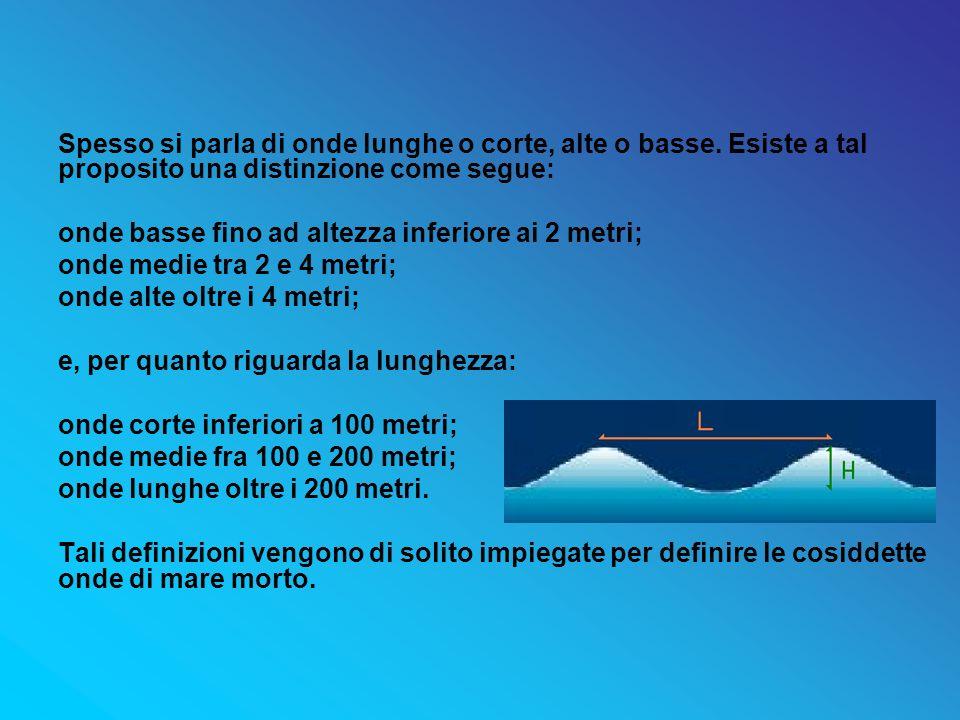 Spesso si parla di onde lunghe o corte, alte o basse. Esiste a tal proposito una distinzione come segue: onde basse fino ad altezza inferiore ai 2 met