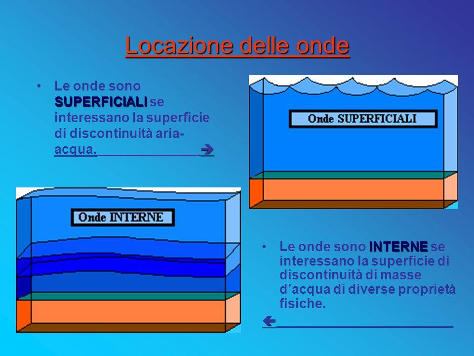 Locazione delle onde INTERNELe onde sono INTERNE se interessano la superficie di discontinuità di masse dacqua di diverse proprietà fisiche. _________