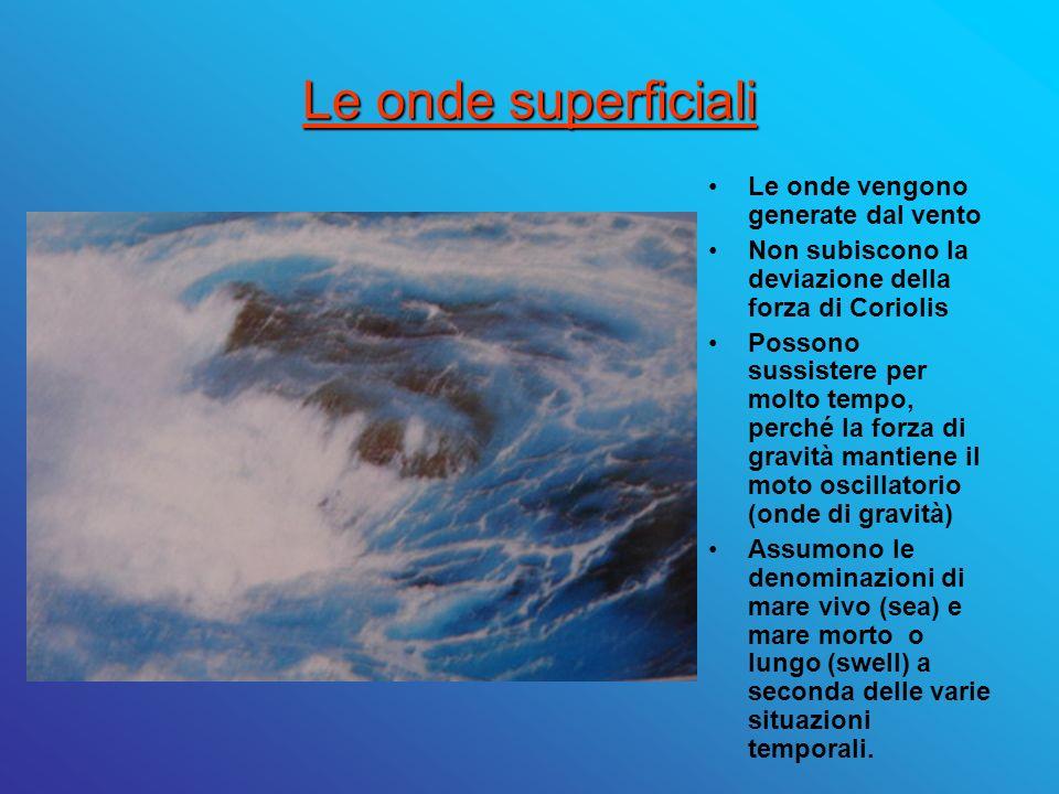 Le onde superficiali Le onde vengono generate dal vento Non subiscono la deviazione della forza di Coriolis Possono sussistere per molto tempo, perché