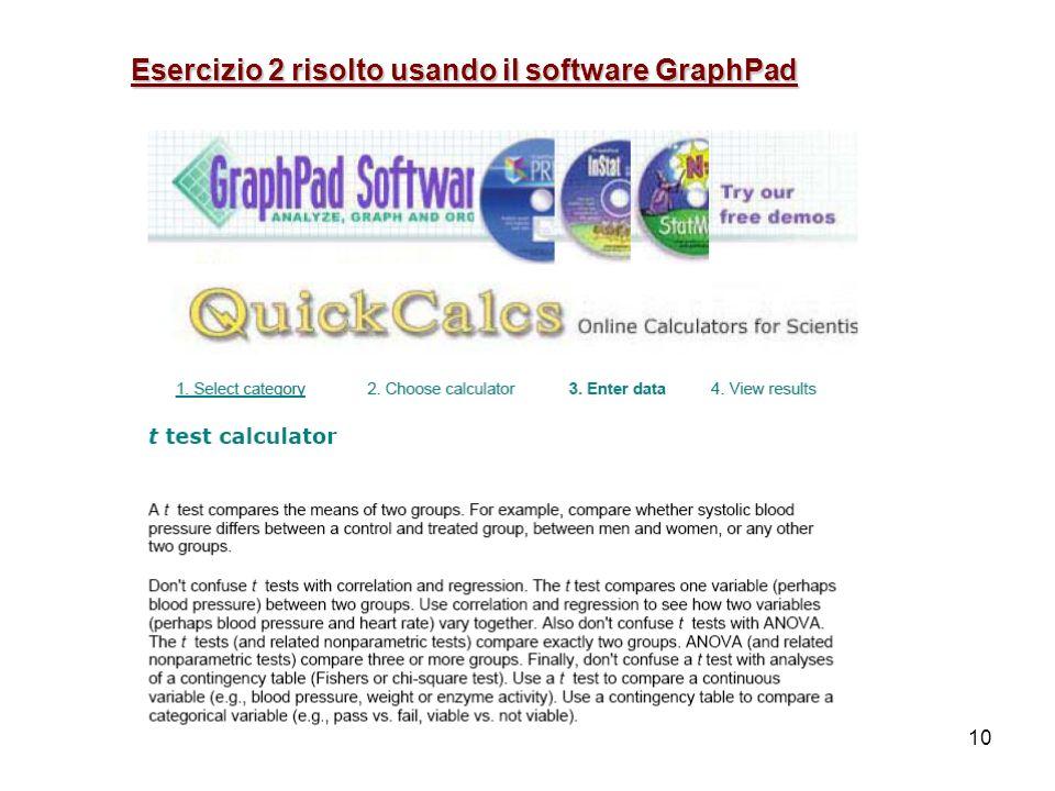 10 Esercizio 2 risolto usando il software GraphPad