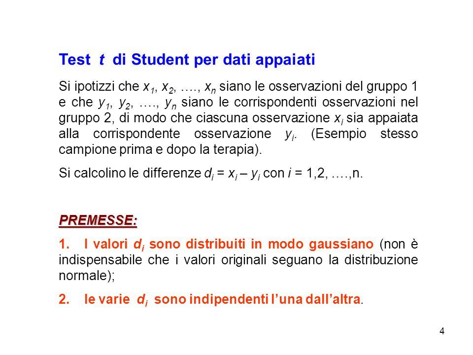 4 Test t di Student per dati appaiati Si ipotizzi che x 1, x 2, …., x n siano le osservazioni del gruppo 1 e che y 1, y 2, …., y n siano le corrispondenti osservazioni nel gruppo 2, di modo che ciascuna osservazione x i sia appaiata alla corrispondente osservazione y i.