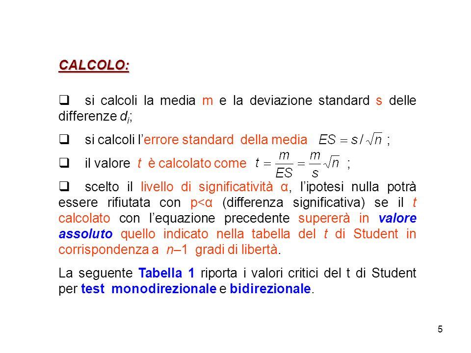 Come calcolare t di student