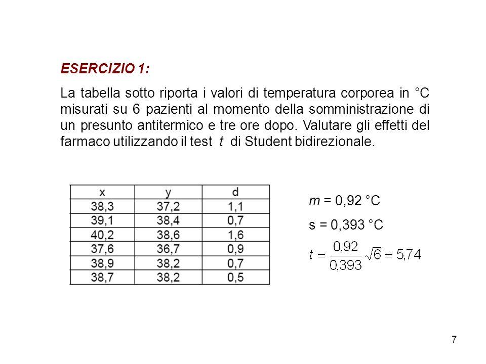 7 ESERCIZIO 1: La tabella sotto riporta i valori di temperatura corporea in °C misurati su 6 pazienti al momento della somministrazione di un presunto antitermico e tre ore dopo.