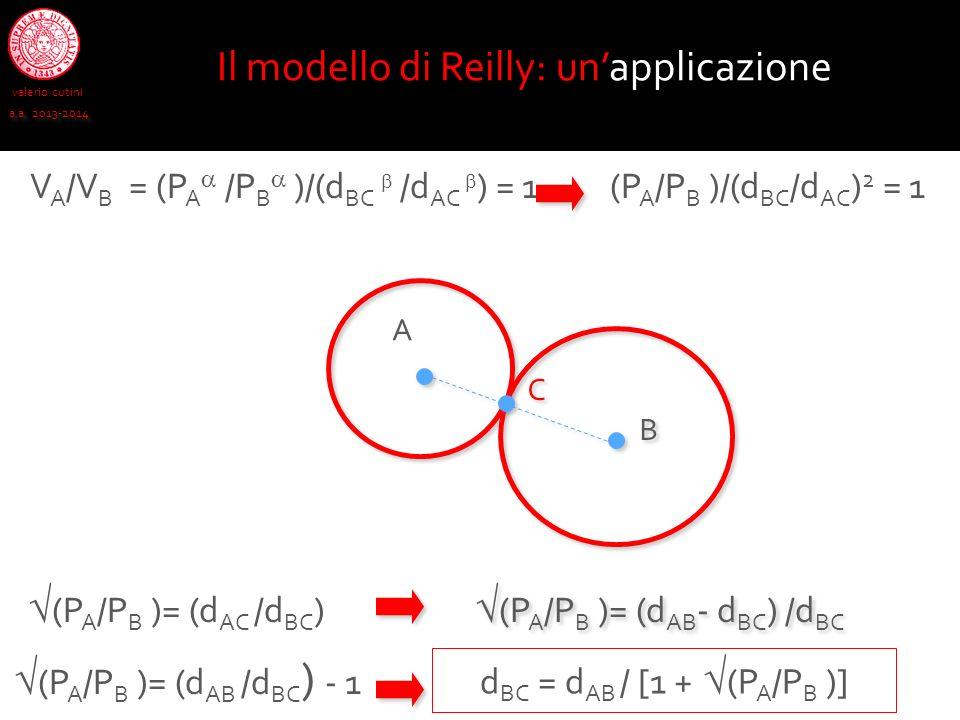 valerio cutini a.a. 2013-2014 Il modello di Reilly: unapplicazione A B B C C V A /V B = (P A /P B )/(d BC /d AC ) = 1(P A /P B )/(d BC /d AC ) 2 = 1 (
