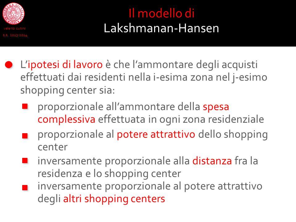 valerio cutini a.a. 2013-2014 Lipotesi di lavoro è che lammontare degli acquisti effettuati dai residenti nella i-esima zona nel j-esimo shopping cent
